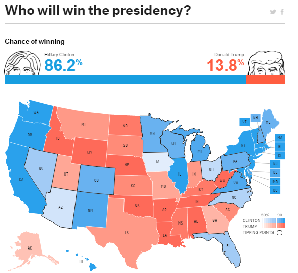 Road To The White House Election Nashua North Media - Us electoral map interactive