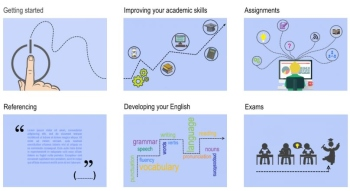 Student Learning Resources Hub