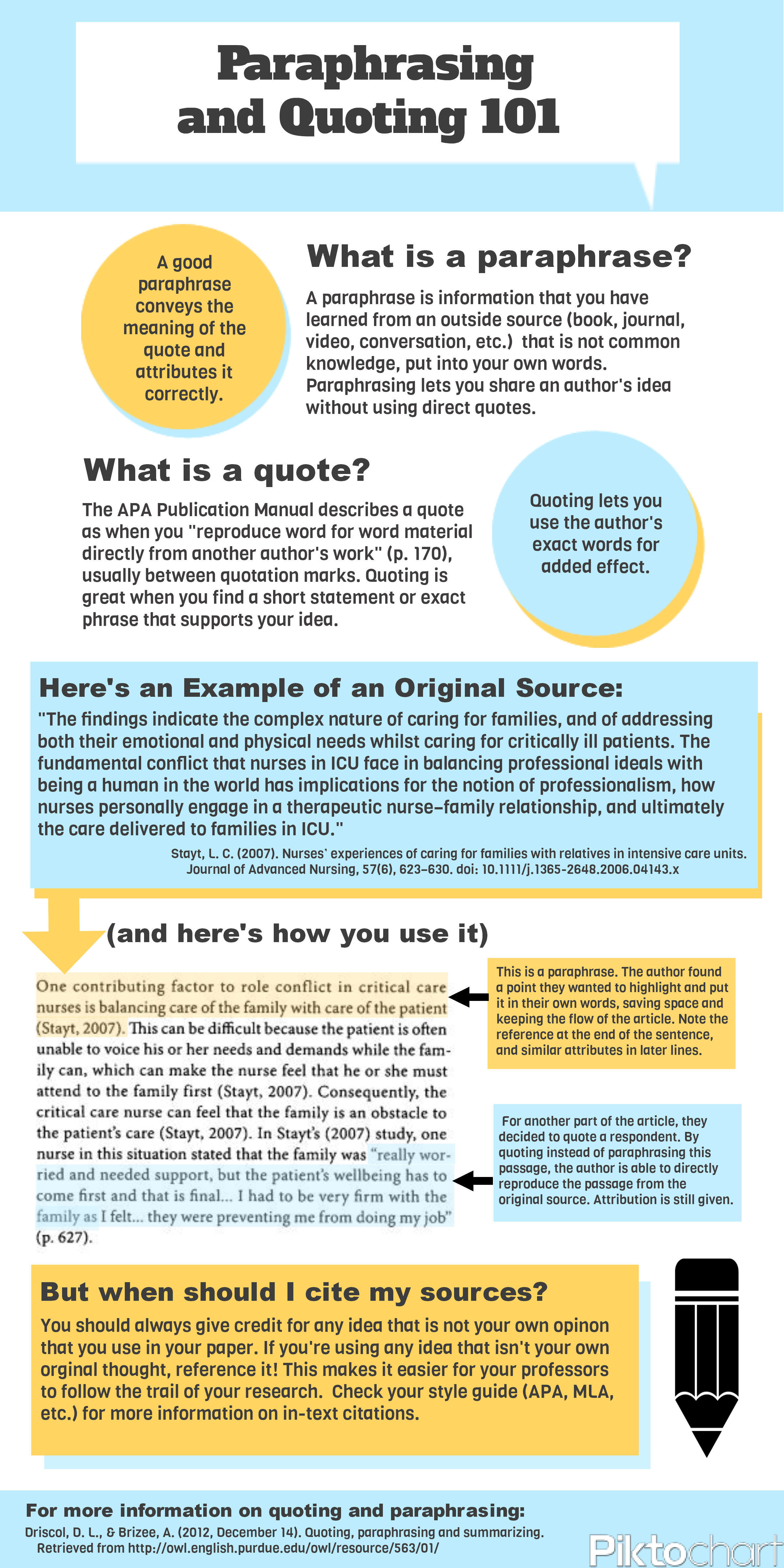 worksheet Paraphrase Worksheet paraphrasing techniques information literacy libguides at st infographic