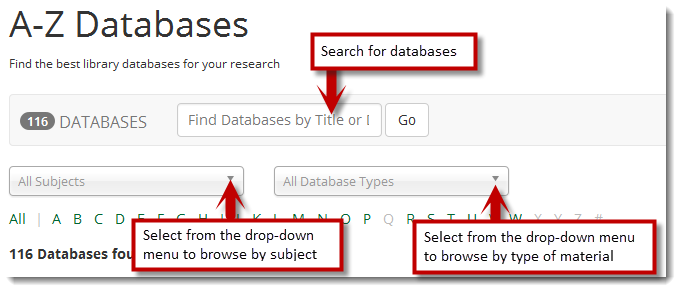 Search and browse features on the A-Z Databases