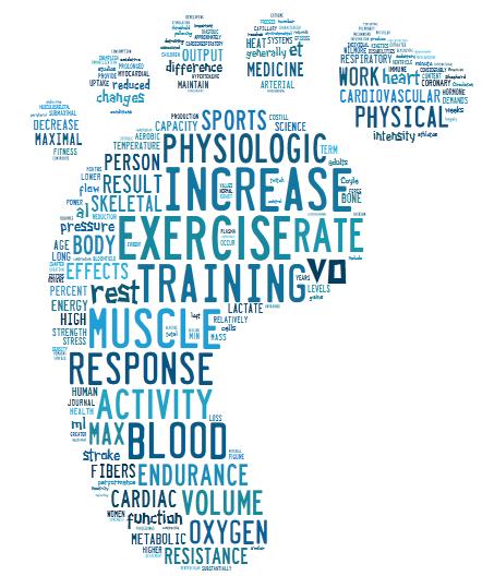Topics Keywords Esat 325 Exercise Physiology