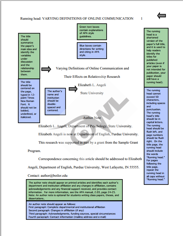apa sample paper purdue owl  kinesiology  libguides at mississippi  owl apa sample paper