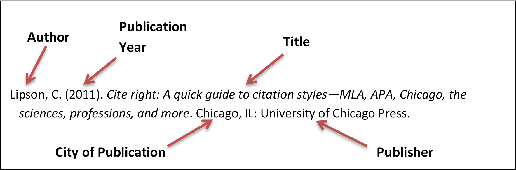 apa format for citing a book