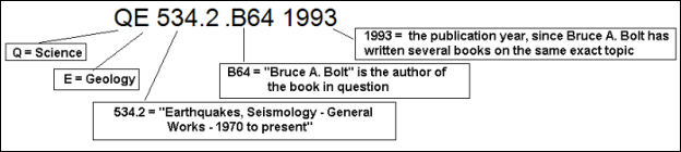 "Image showing the correct order of call number elements for the book ""Earthquakes"" by Bruce A. Bolt"