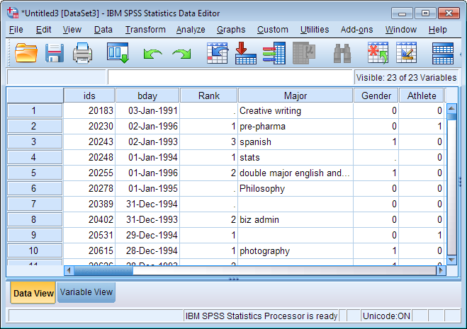 Screenshot of sample data after successfully importing an Excel data file into SPSS. If the import was successful and accurate, the imported data should look the same in SPSS as it did in Excel.