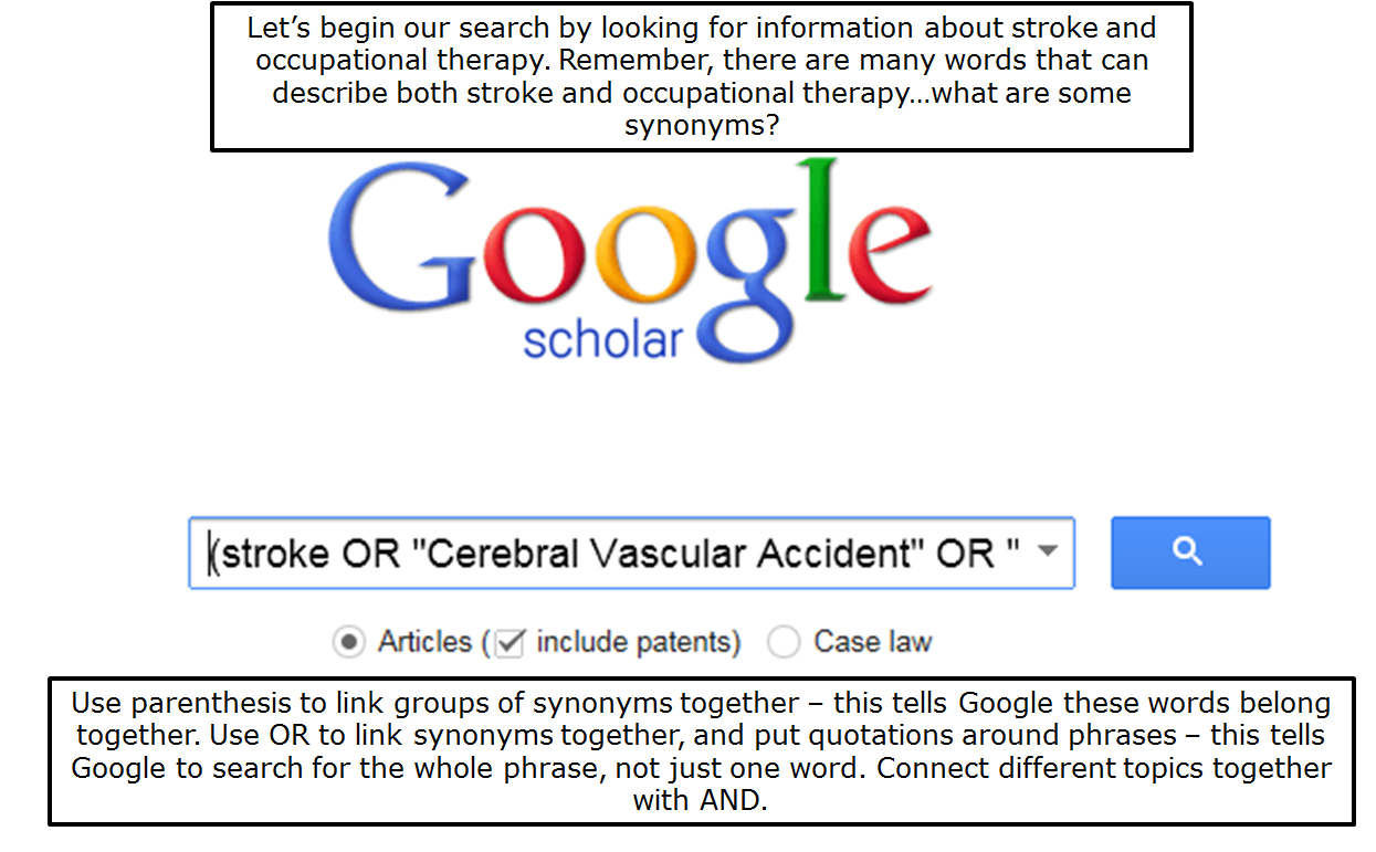 Let's begin our search by looking for information about stroke and occupational therapy. Remember, there are many words that can describe both stroke and physical therapy…what are some synonyms? Use parenthesis to link groups of synonyms together – this tells Google these words belong together. Use OR to link synonyms together, and put quotations around phrases – this tells Google to search for the whole phrase, not just one word. Connect different topics together with AND.