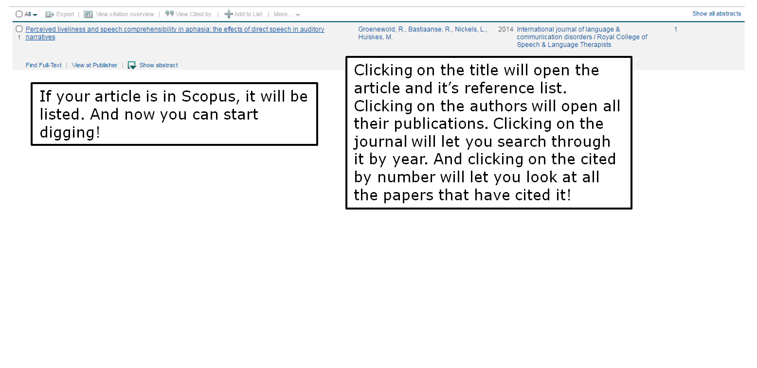 If your article is in Scopus, it will be listed. And now you can start digging! Clicking on the title will open the article and it's reference list. Clicking on the authors will open all their publications. Clicking on the journal will let you search through it by year. And clicking on the cited by number will let you look at all the papers that have cited it!