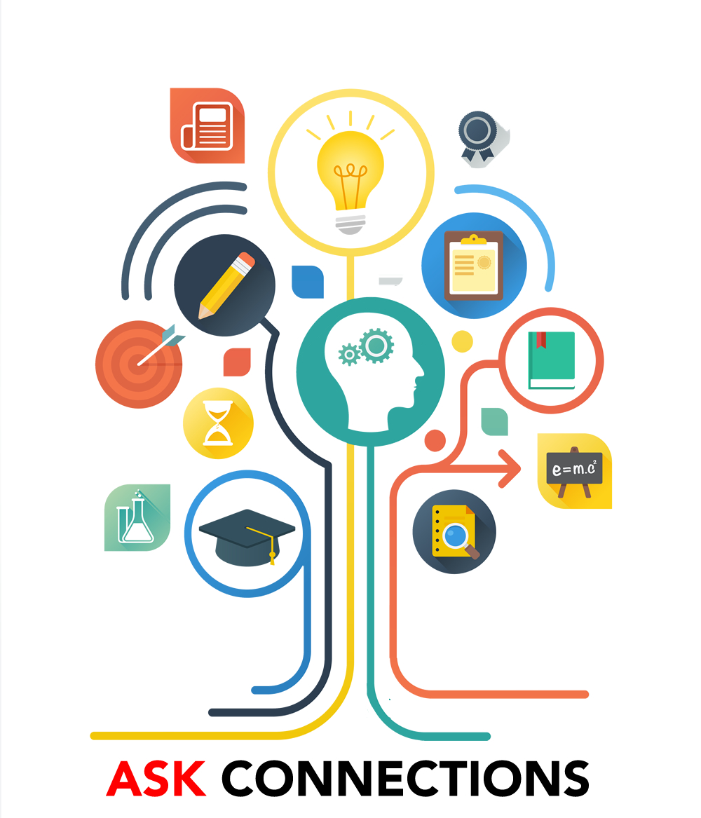 WSU Libraries