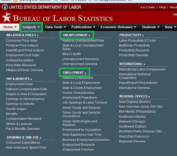 Subject unemployment and employment selected on the Bureau of Labor Statistics website