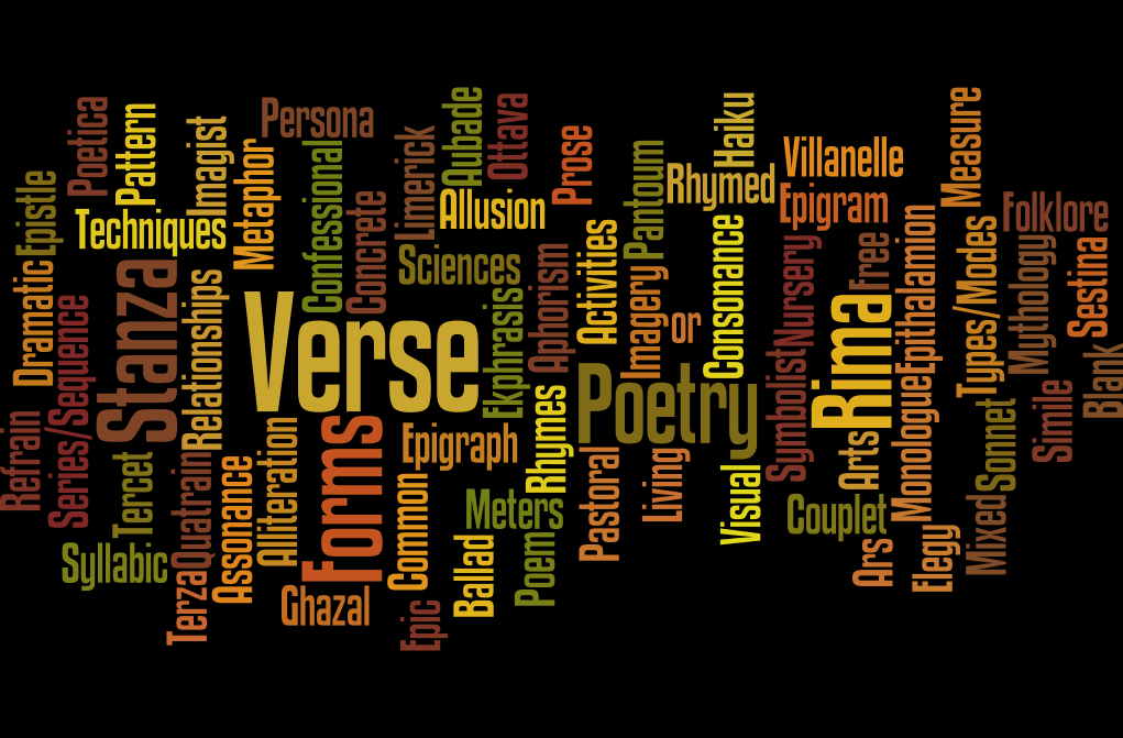 Slide 2: Decorative image depicting names of different types of poetry