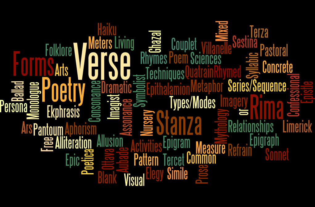 Slide 4: Decorative image depicting names of different types of poetry