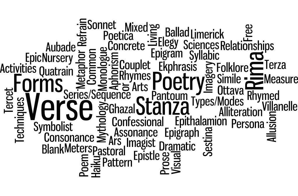 Slide 3: Decorative image depicting names of different types of poetry