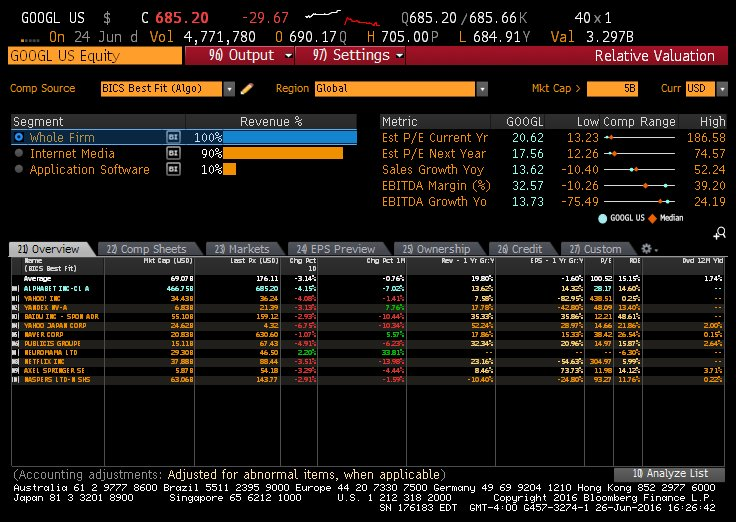 Bloomberg Stock Symbol Choice Image Meaning Of Text Symbols