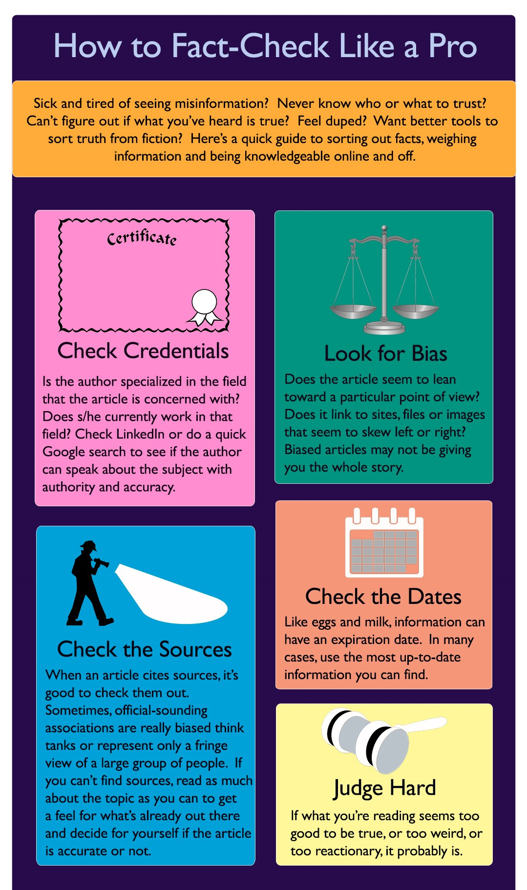 How to Fact-Check Like a Pro  Sick and tired of seeing misinformation? Never know who or what to trust? Can't figure out if what you've heard is true? Feel duped? Want better tools to sort truth from fiction? Here's a quick guide to sorting out facts, weighing information and being knowledgeable online and off.      Check Credentials. Is the author specialized in the field that the article is concerned with? Does s/he currently work in that field? Check LinkedIn or do a quick Google search to see if the author can speak about the subject with authority and accuracy.     Check the Sources. When an article cites sources, it's good to check them out. Sometimes, official-sounding associations are really biased think tanks or represent only a fringe view of a large group of people. If you can't find sources, read as much about the topic as you can to get a feel for what's already out there and decide for yourself if the article is accurate or not.     Look for Bias. Does the article seem to lean toward a particular point of view? Does it link to sites, files or images that seem to skew left or right? Biased articles may not be giving you the whole story.     Check the Dates. Like eggs and milk, information can have an expiration date. In many cases, use the most up-to-date information you can find.     Judge Hard. If what you're reading seems too good to be true, too weird, or too reactionary, it probably is.