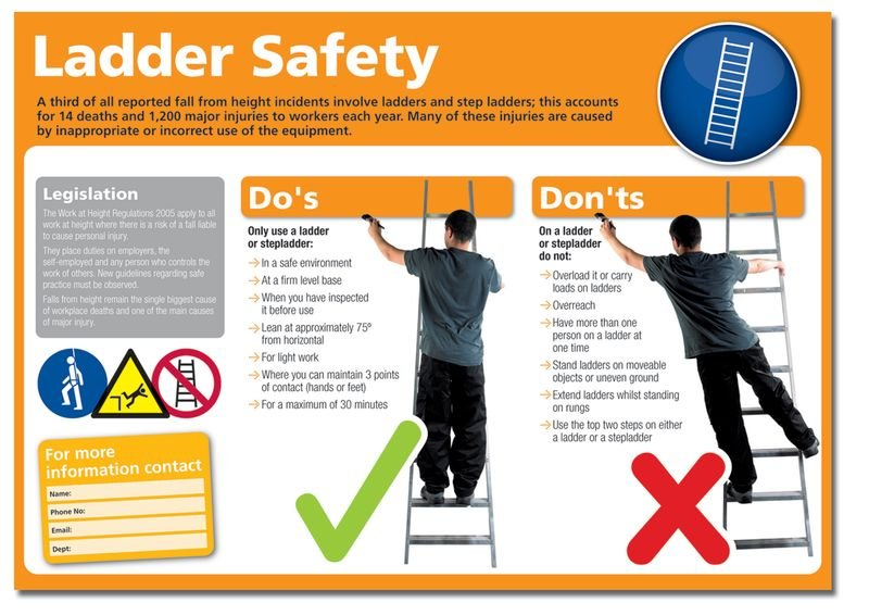 Ladder Safety Student Health Amp Safety Guides At