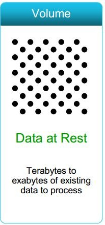 Data at Rest - Terabytes to exabytes of existing data to process