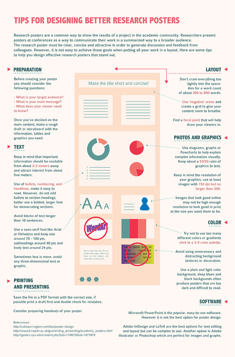 research project poster template