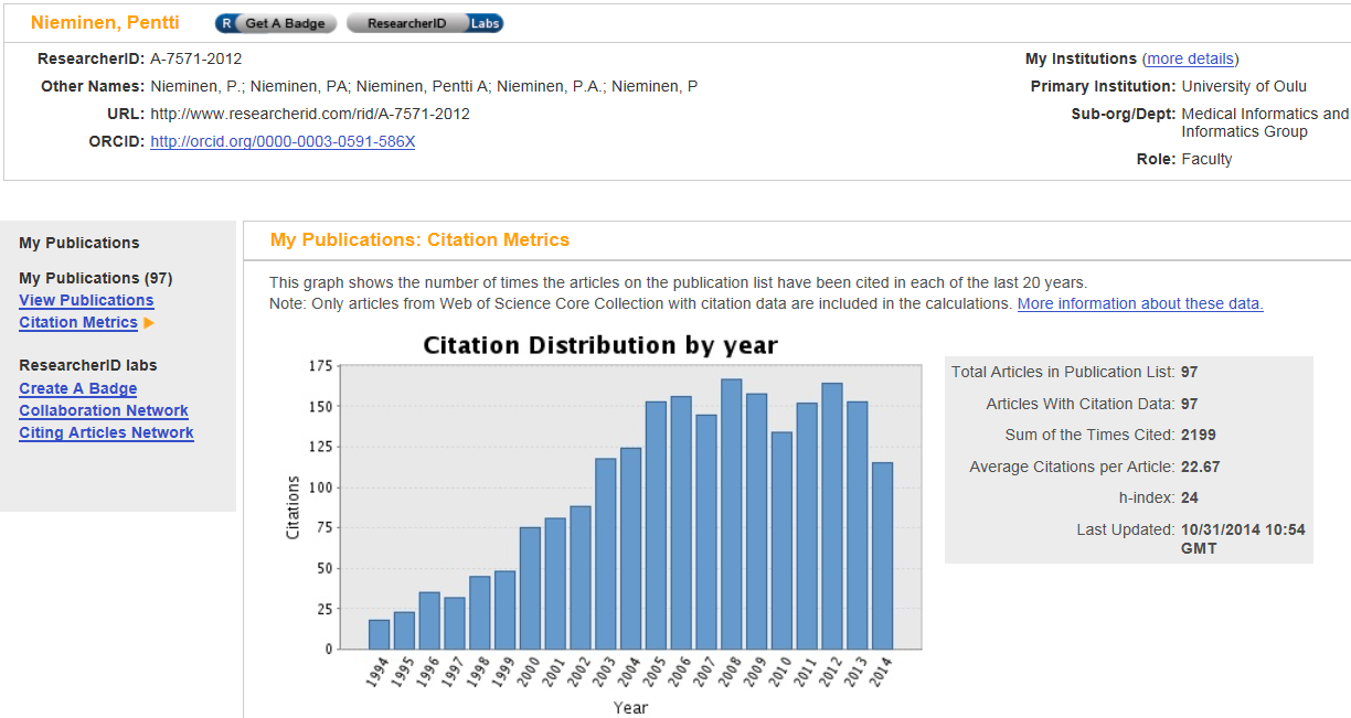 up to date citation data is received from the web of science image source researcherid 31102014 - Web Researcher