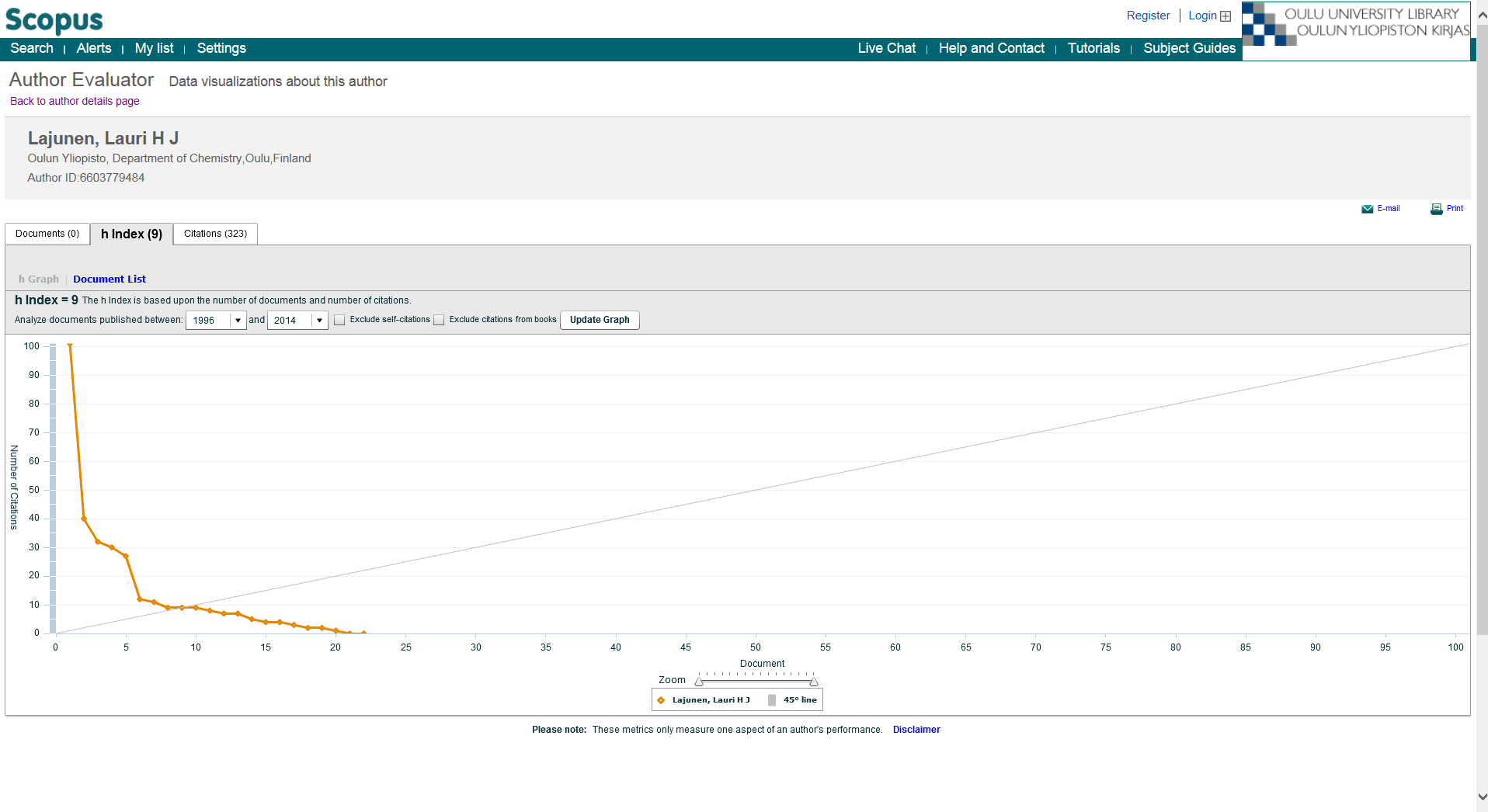Scopus - Evaluation based on scientific publishing - LibGuides at
