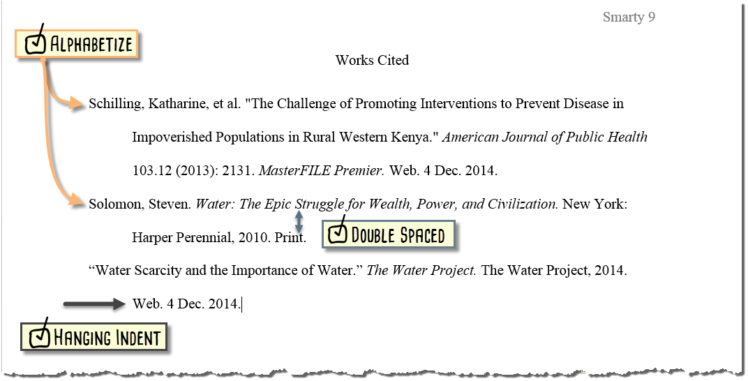 Bibliography Double Spaced