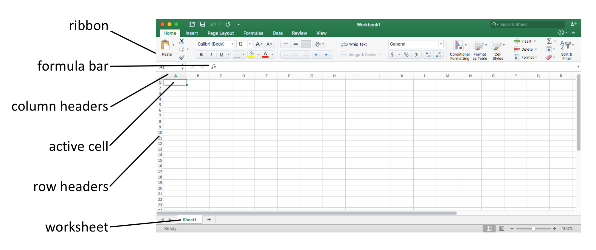 "A screenshot of an empty Excel spreadsheet.  The ribbon is at the top and runs across the entire screen.  The formula bar is under the ribbon; this is where you type in formulas. Column headers appear under the formula bar; each column is labeled with one or more letters.  When you click in a cell, it becomes the ""active cell,"" which is highlighted with a green border.  Rows have row headers on the left; each row is labeled with a number. Finally, a series of tabs at the bottom indicate the different worksheets in the Excel file."