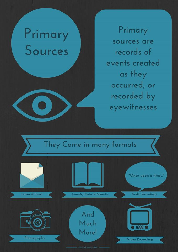Primary sources are records of events created as they occurred, or recorded by eyewitnesses, utilizing many differing formats.