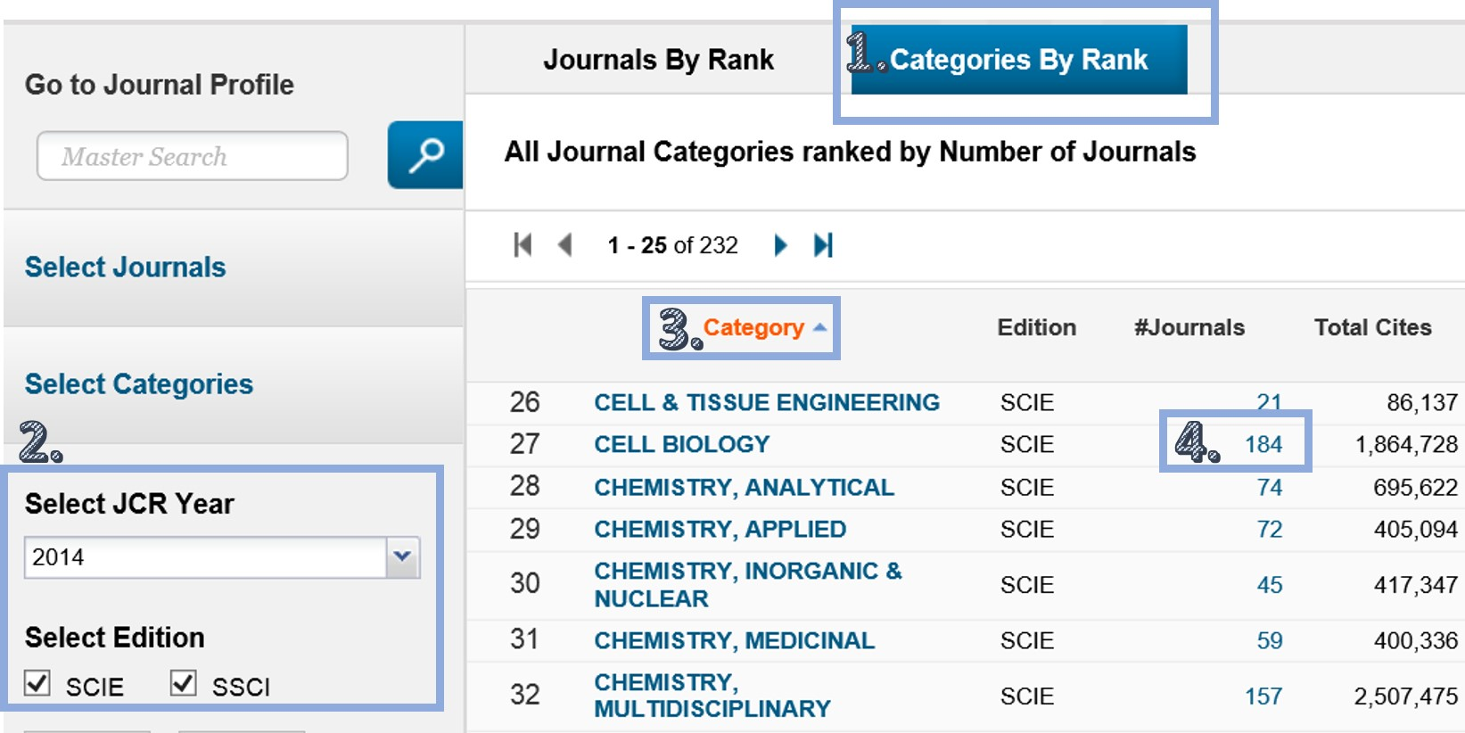 Incites Journal Citation Reports Measuring Research Impact Research Guides At City University Of Hong Kong