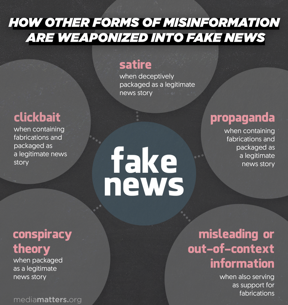 Understanding The Fake News Universe