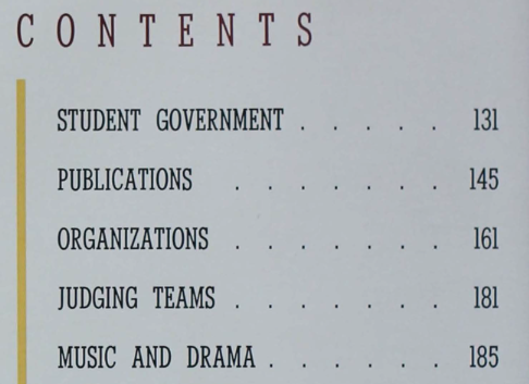Table of Contents from 1941