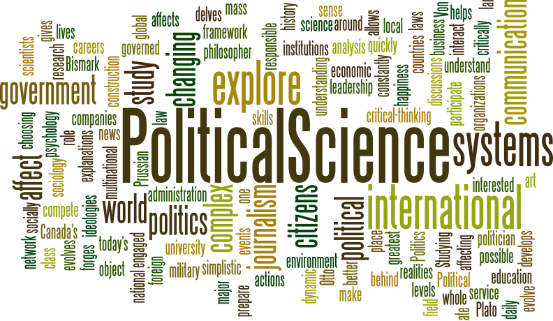 political science political science subject guide research