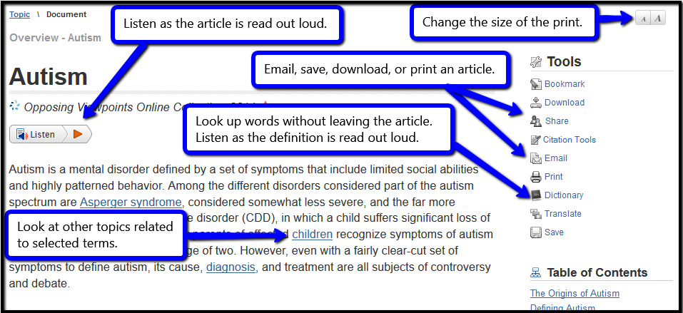 Opposing Viewpoints has quite a few special features.  Right below the title of an article there is an option to listen to the article as it is read out loud.  On the far right there are choices of print size.  From the tools menu on the right side of the page there are options such as email, save, download, or printing the article.  Also under Tools is a dictionary link which allows you to look up words without leaving the article.  You can listen as the definition is read out loud.  Within the articles some words are hyperlinked.  You can look at other topics related to selected terms.