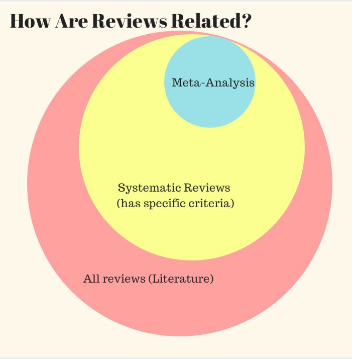literature review topics in nursing