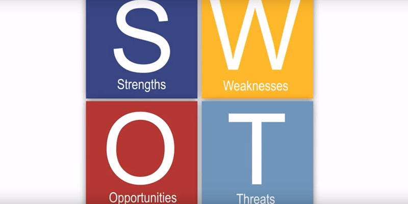 Find a SWOT Analysis
