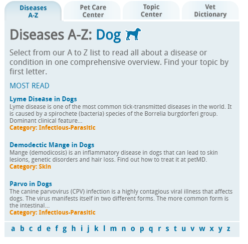 Common Dog Diseases Veterinary Science Uwsslec Libguides At
