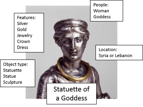 Statuette of a Goddess with keywords, People: Woman, Goddess, Features: silver, gold, jewelry, crown, dress, Location: Syria or Lebanon, Object Type: statuette, statue, sculpture