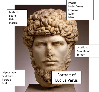 Portrait of Lucius Verus with search terms; People: Lucius Verus, Emperor, Ruler, Man; Features: Beard, Hair, Marble; Location: Asia Minor, Turkey; Object Type: Sculpture, Portrait, Bust