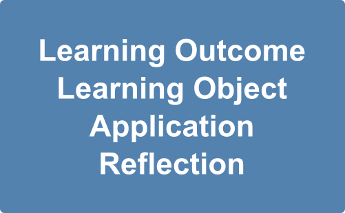 Learning Outcome, Learning Object, Application, Reflection
