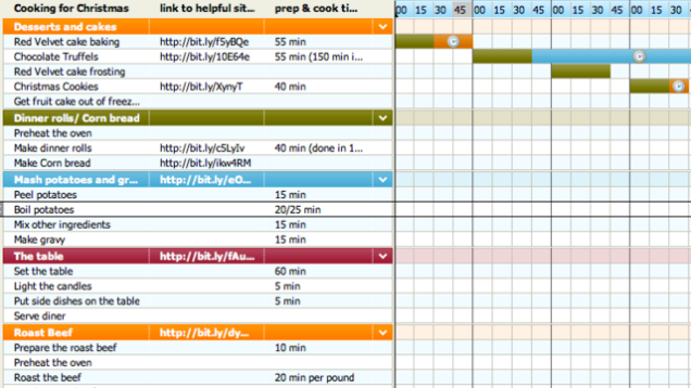Example Of A Gantt Chart Used To Organise Thanksgiving Dinner