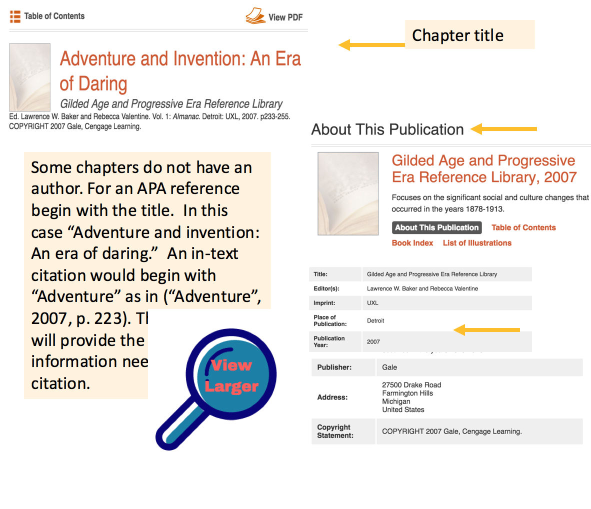 Example of an ebook chapter with no author from Gale Virtual Reference.