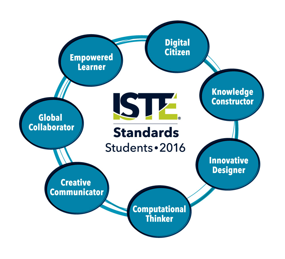 ISTE Standards Diagram