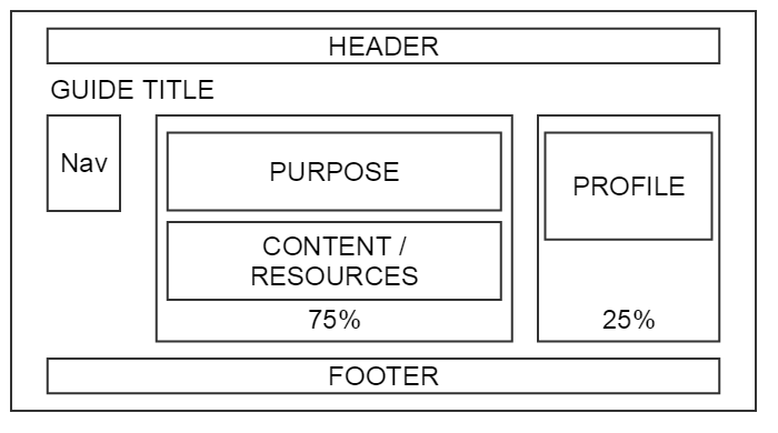 wireframe for homepage layout