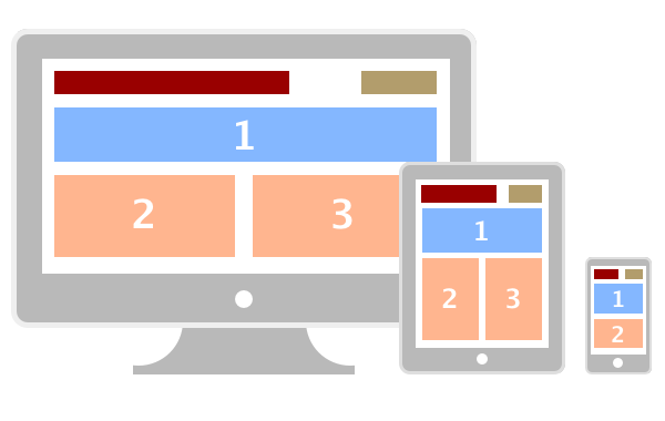 Responsive design across a desktop, table and mobile device.
