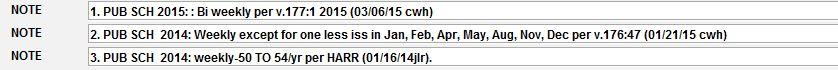 Publication Schedule Note