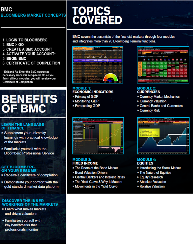 How can I get a Bloomberg Market Concepts (BMC) Certificate
