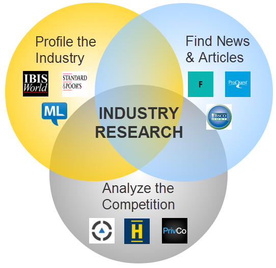 market research newspaper industry India has a growing and constantly changing newspaper market, with daily  circulation up from 150 million in 2002 rising to 264 million in 2014 it is expected  to.