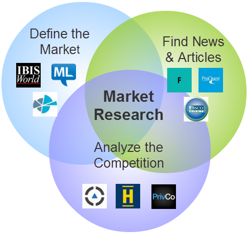 marketing research process 11 steps Examples of marketing research the basic steps of the marketing research process ethical considerations of marketing research how to solve a marketing.