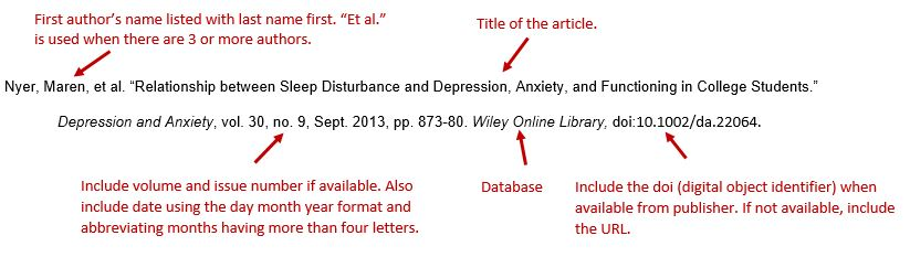 Mla cite journal article found online