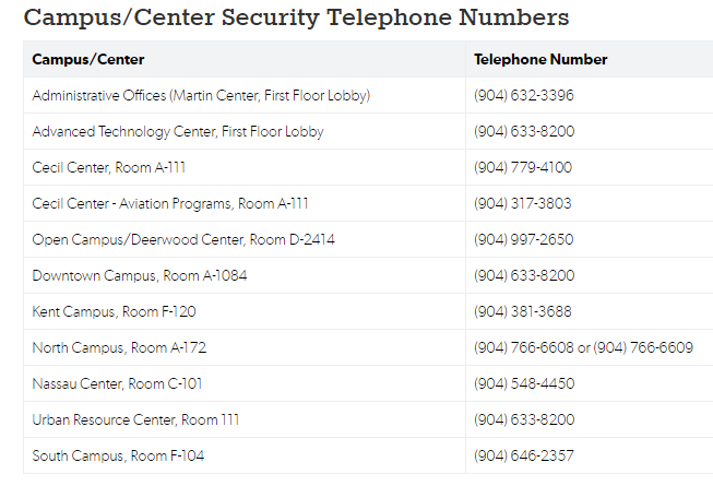 Campus Security Numbers