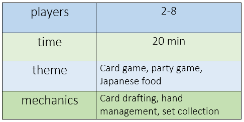 sushi go game chart