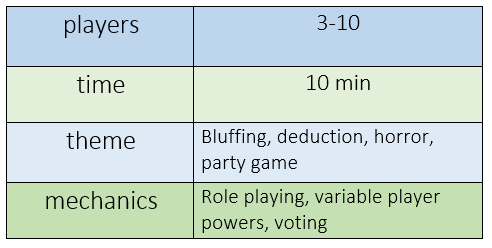chart indicating one night ultimate werewolf requires 3-10 players, plays in 10 min, features bluffing, deduction, horror, and party game themes, and offers role playing, variable player powers, and voting mechanics